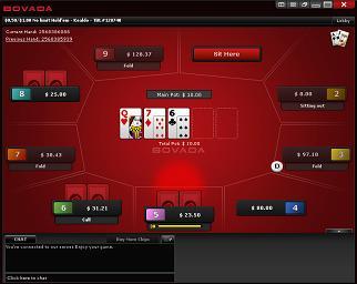 Bovada Poker Bonus