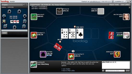 bodog-poker-multi-tabling
