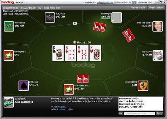bodog-poker-spotlight